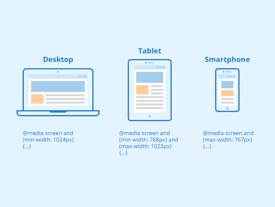 10 simple steps to make your website mobile-friendly   picture