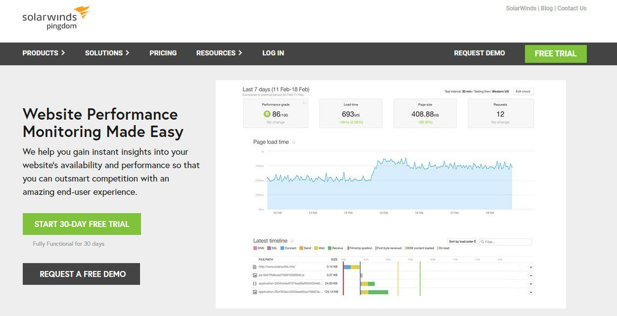 DIY UX audit: how to conduct one on your website to improve user experience: Pingdom main page