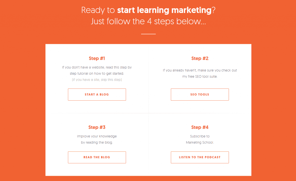"""What SEO metrics a UX designer should focus on: A website that reads """"ready to start learning marketing?"""" followed by related offers."""